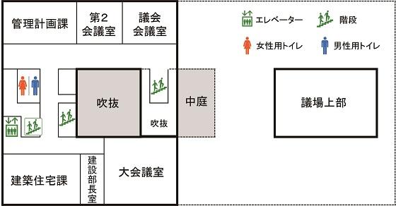 本庁舎3F