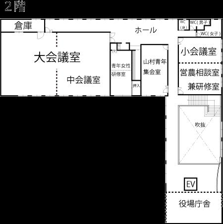 関金庁舎2階