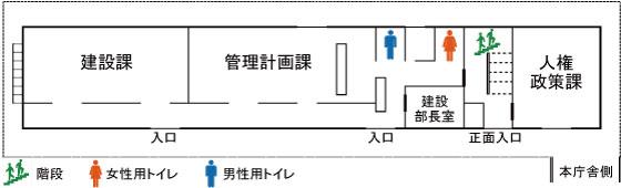 東庁舎2F
