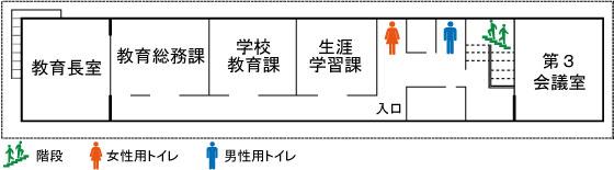 東庁舎3F